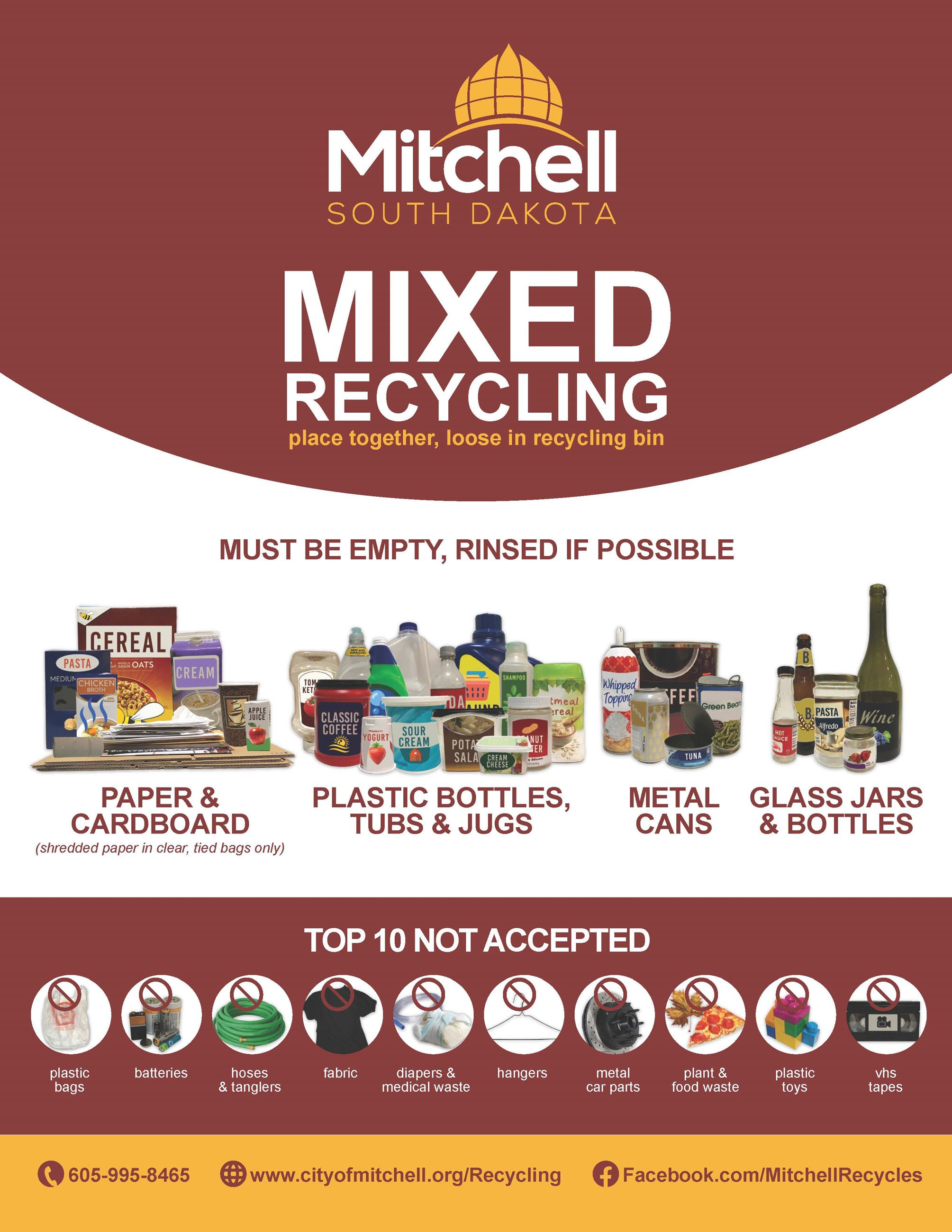 Mitchell Mixed Recycling Guide_Page_1